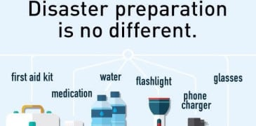 Being prepared is a part of who you are. Disaster Preparation is no different.
